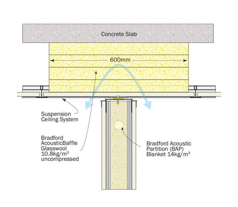 acoustic-panels